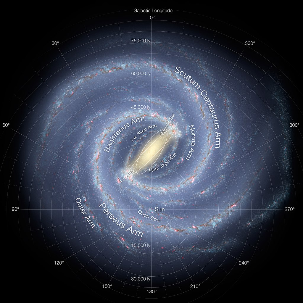1024px Artists impression of the Milky Way updated annotated